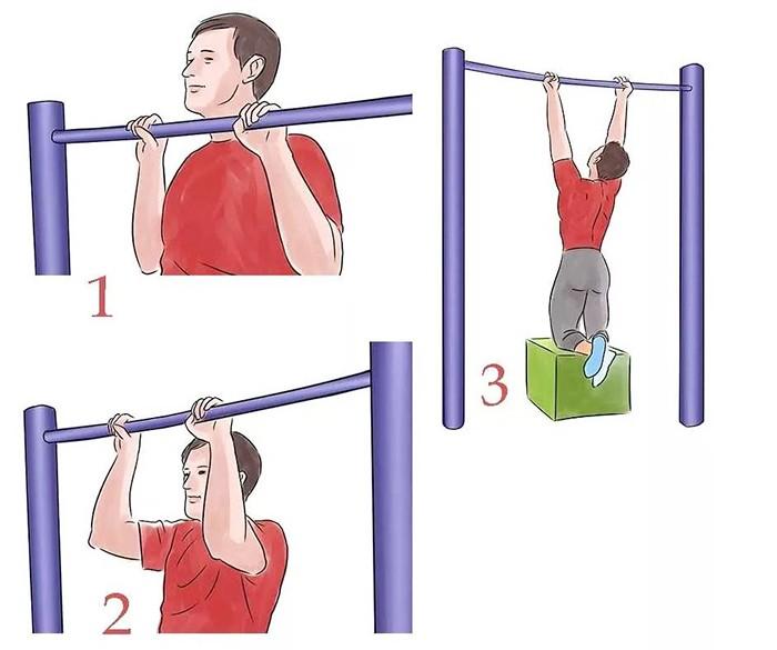Упражнения на турнике для похудения
