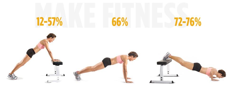 Какой вес в отжиманиях мы используем (%)
