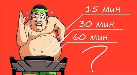 Когда начинает гореть жир на тренировке.