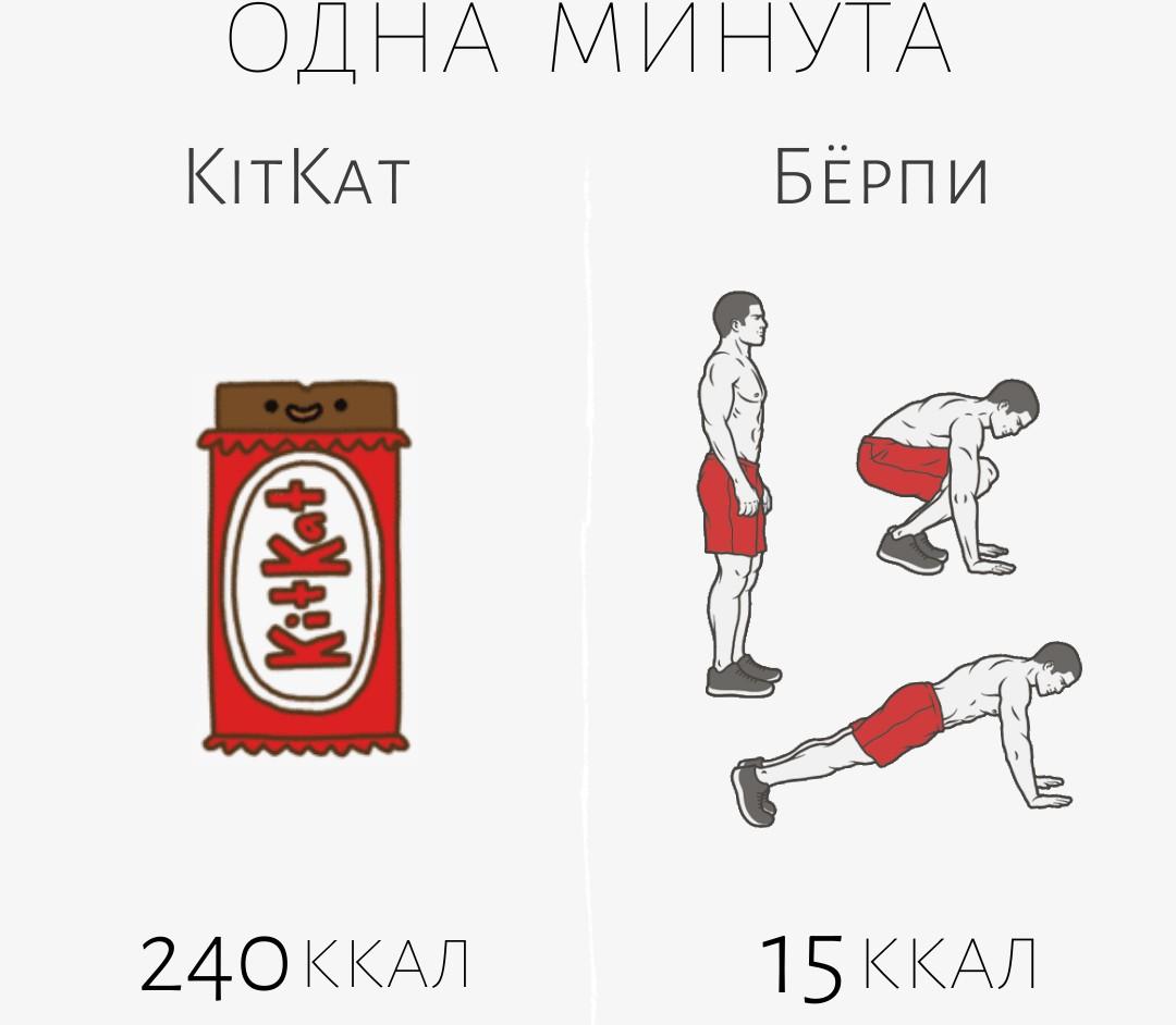 Отрабатываем калории на тренировке